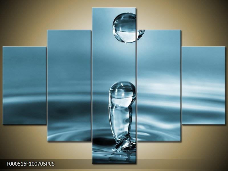 Padající kapičky vody